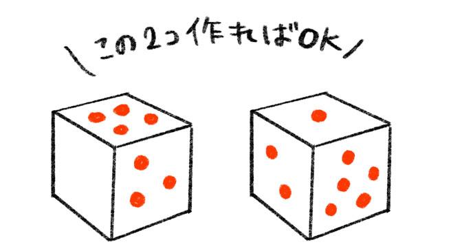 手作り知育サイコロ遊び方2