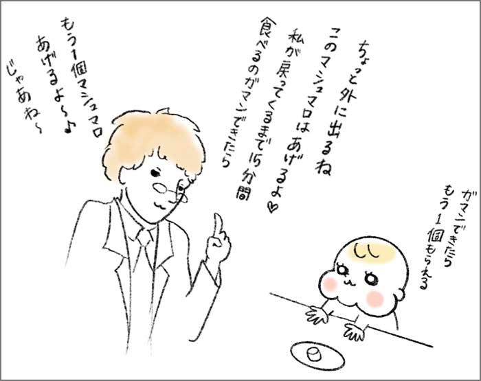 マシュマロテスト1