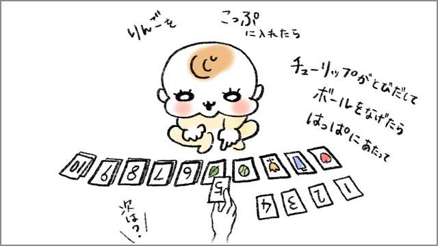 記憶カードの使い方3