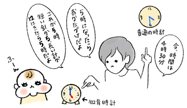 知育時計の使い方
