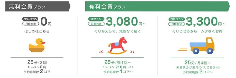 ハナソキッズの料金プラン2021