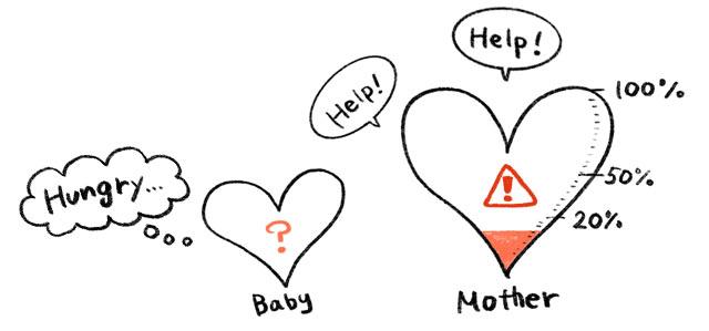 子供の愛情不足を解消